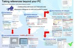 Taking references beyond your PC: Collaborating with local and internationally dispersed colleagues to write and publish a paper by Agnes Noronha, Gordon McIntyre, Jennifer Moore, and Maureen Couacaud
