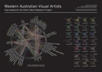 The Poet's Work: A Study of Western Australian Contemporary Visual Arts Practices